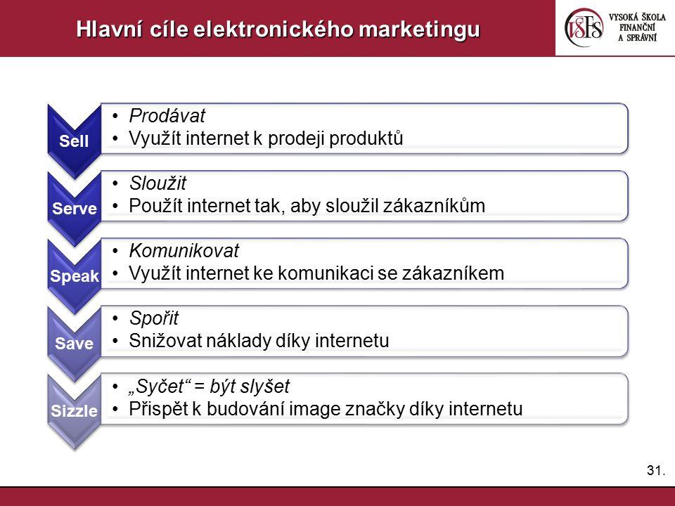31. Hlavní cíle elektronického marketingu Sell Prodávat Využít internet k prodeji produktů Serve Sloužit Použít internet tak, aby sloužil zákazníkům S