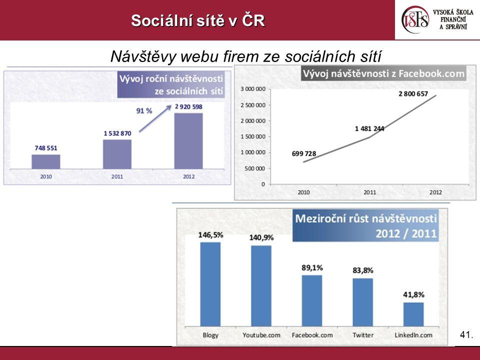 41. Sociální sítě v ČR Návštěvy webu firem ze sociálních sítí