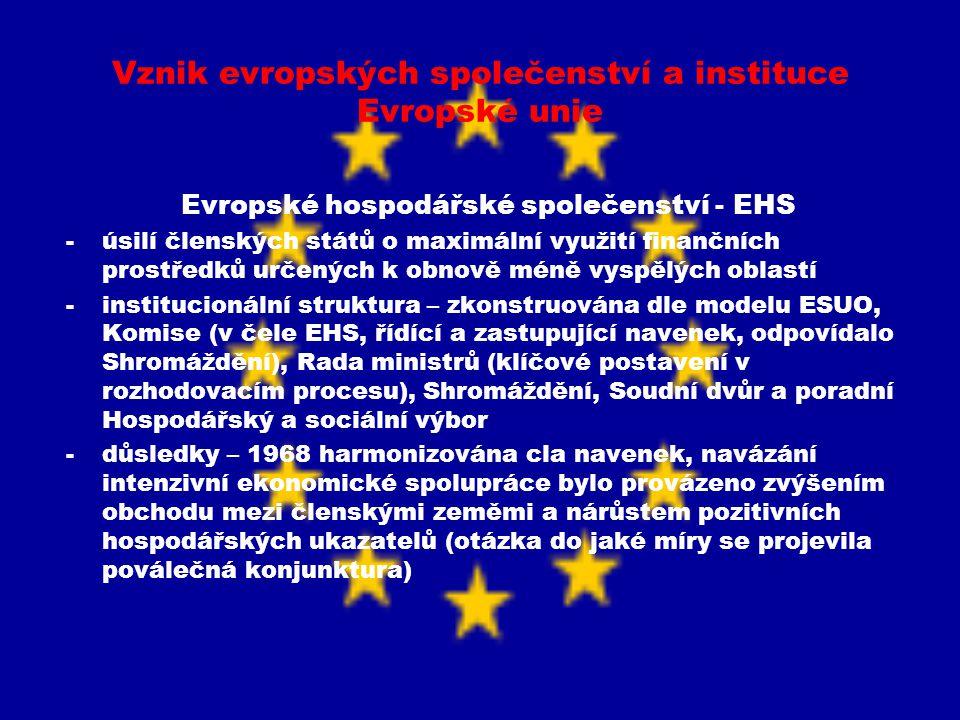 Vznik evropských společenství a instituce Evropské unie Evropské hospodářské společenství - EHS -úsilí členských států o maximální využití finančních
