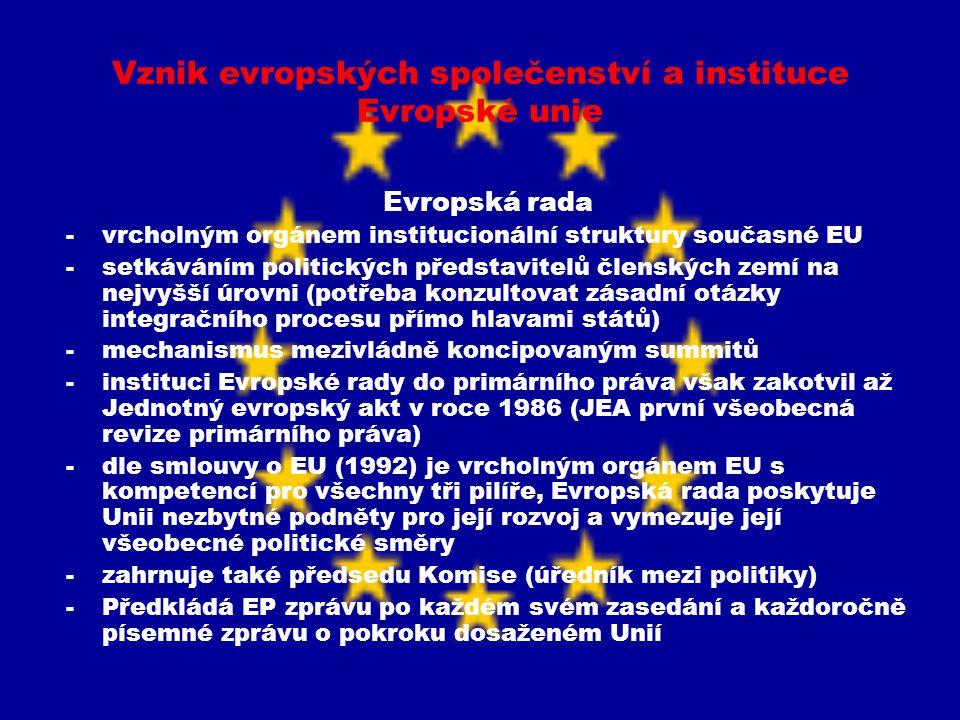 Vznik evropských společenství a instituce Evropské unie Evropská rada -vrcholným orgánem institucionální struktury současné EU -setkáváním politických