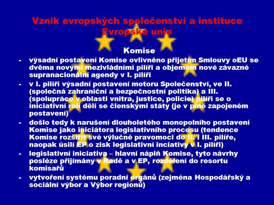 Vznik evropských společenství a instituce Evropské unie Komise -výsadní postavení Komise ovlivněno přijetím Smlouvy oEU se dvěma novými mezivládními p