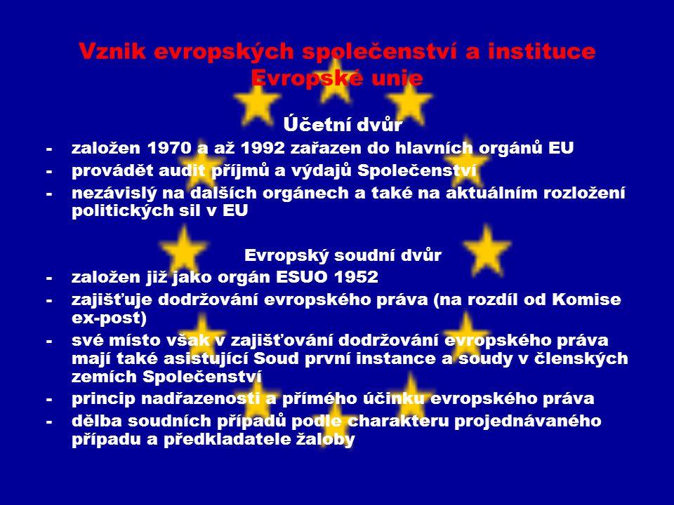 Vznik evropských společenství a instituce Evropské unie Účetní dvůr -založen 1970 a až 1992 zařazen do hlavních orgánů EU -provádět audit příjmů a výd