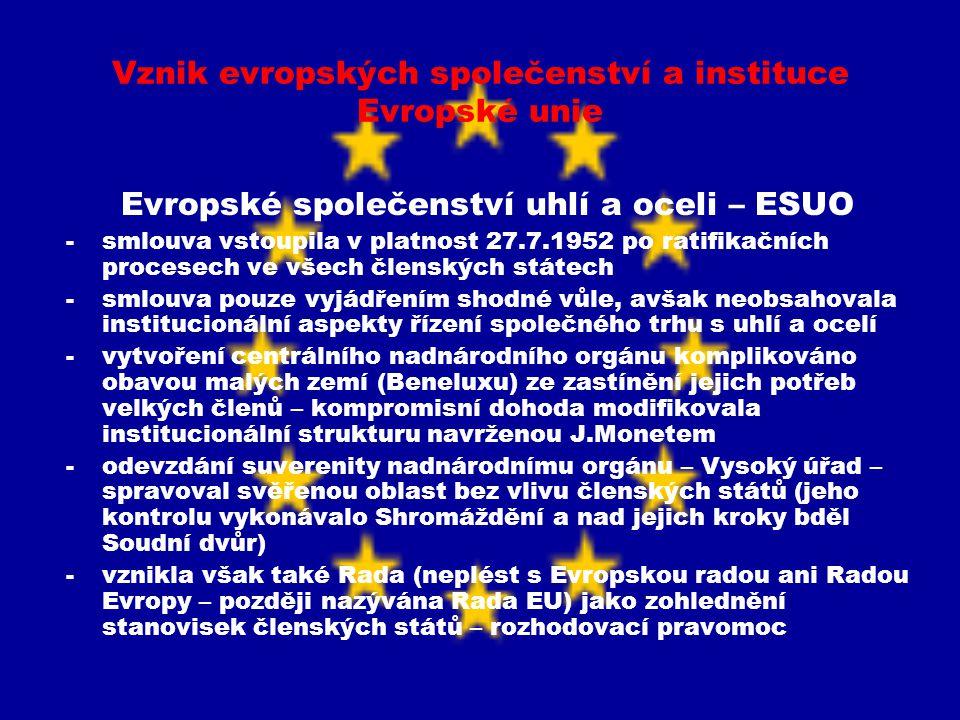 Vznik evropských společenství a instituce Evropské unie Evropské společenství uhlí a oceli – ESUO -smlouva vstoupila v platnost 27.7.1952 po ratifikač