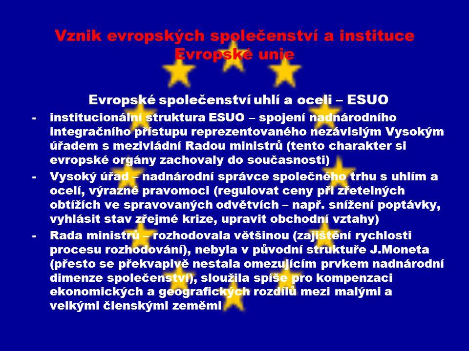 Vznik evropských společenství a instituce Evropské unie Evropské společenství uhlí a oceli – ESUO -institucionální struktura ESUO – spojení nadnárodní