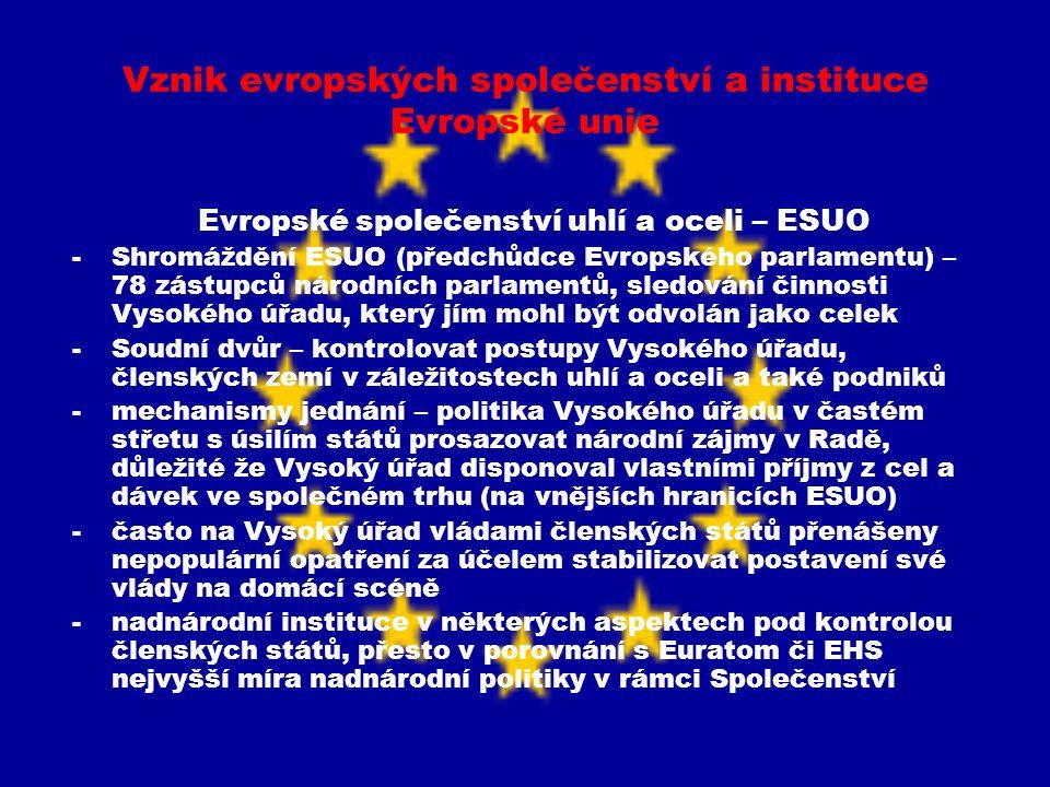 Vznik evropských společenství a instituce Evropské unie Evropské společenství uhlí a oceli – ESUO -Shromáždění ESUO (předchůdce Evropského parlamentu)