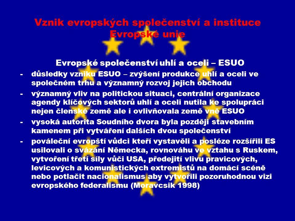 Vznik evropských společenství a instituce Evropské unie Evropské společenství uhlí a oceli – ESUO -důsledky vzniku ESUO – zvýšení produkce uhlí a ocel