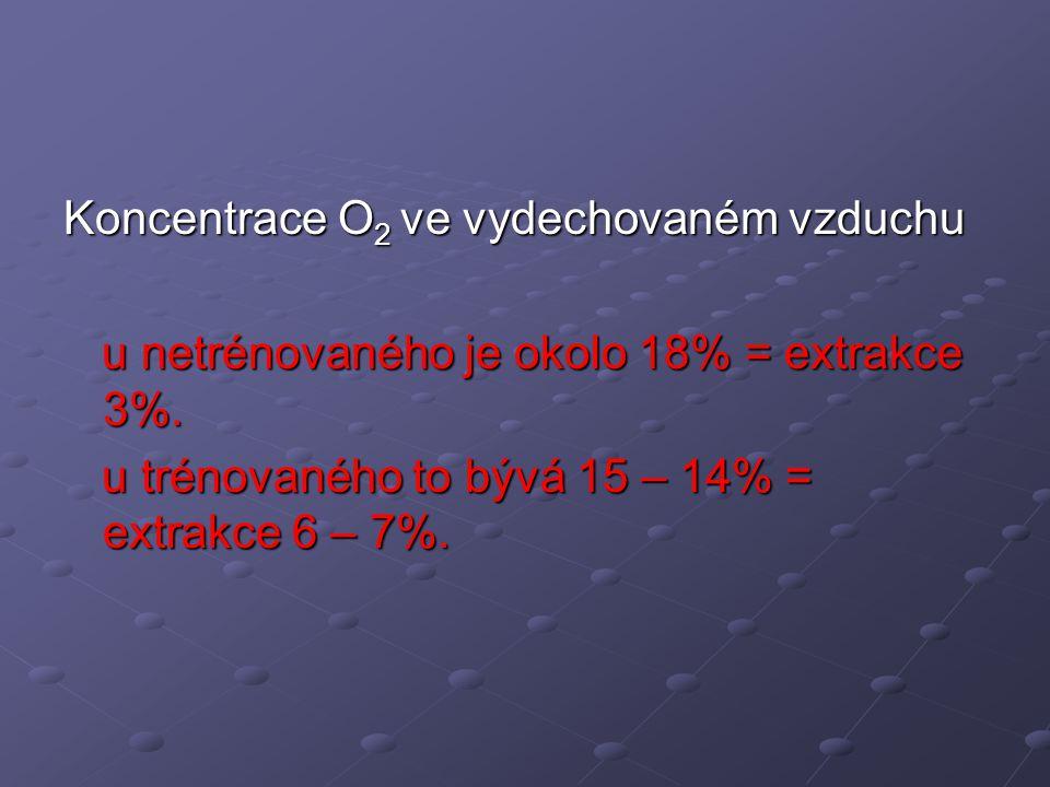 Koncentrace O 2 ve vydechovaném vzduchu u netrénovaného je okolo 18% = extrakce 3%. u netrénovaného je okolo 18% = extrakce 3%. u trénovaného to bývá