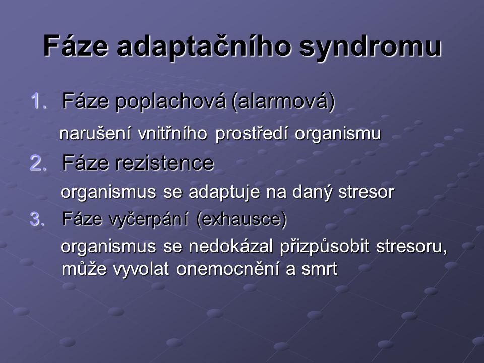 Fáze adaptačního syndromu 1.Fáze poplachová (alarmová) narušení vnitřního prostředí organismu narušení vnitřního prostředí organismu 2.Fáze rezistence