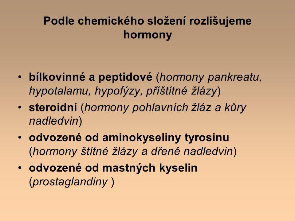 Podle chemického složení rozlišujeme hormony bílkovinné a peptidové (hormony pankreatu, hypotalamu, hypofýzy, příštítné žlázy) steroidní (hormony pohl