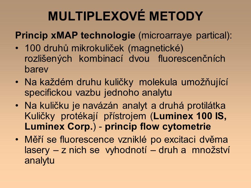 MULTIPLEXOVÉ METODY Princip xMAP technologie (microarraye partical): 100 druhů mikrokuliček (magnetické) rozlišených kombinací dvou fluorescenčních ba