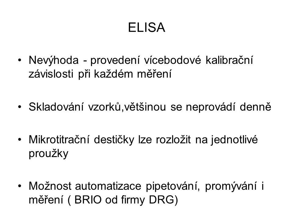 ELISA Nevýhoda - provedení vícebodové kalibrační závislosti při každém měření Skladování vzorků,většinou se neprovádí denně Mikrotitrační destičky lze rozložit na jednotlivé proužky Možnost automatizace pipetování, promývání i měření ( BRIO od firmy DRG)