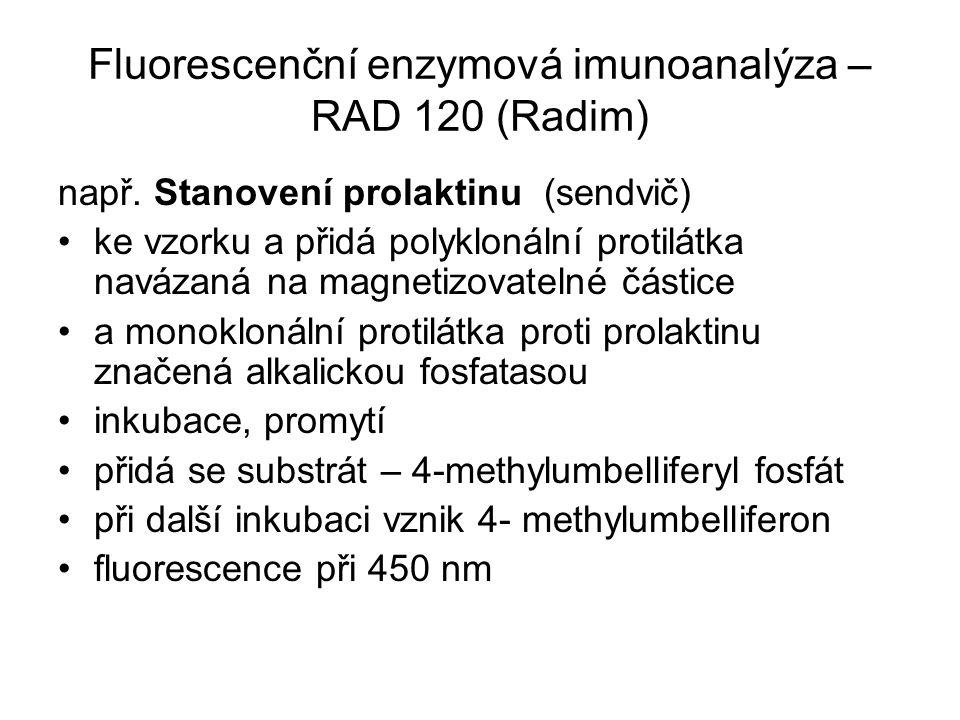 Fluorescenční enzymová imunoanalýza – RAD 120 (Radim) např.