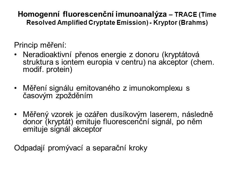 Homogenní fluorescenční imunoanalýza – TRACE (Time Resolved Amplified Cryptate Emission) - Kryptor (Brahms) Princip měření: Neradioaktivní přenos energie z donoru (kryptátová struktura s iontem europia v centru) na akceptor (chem.