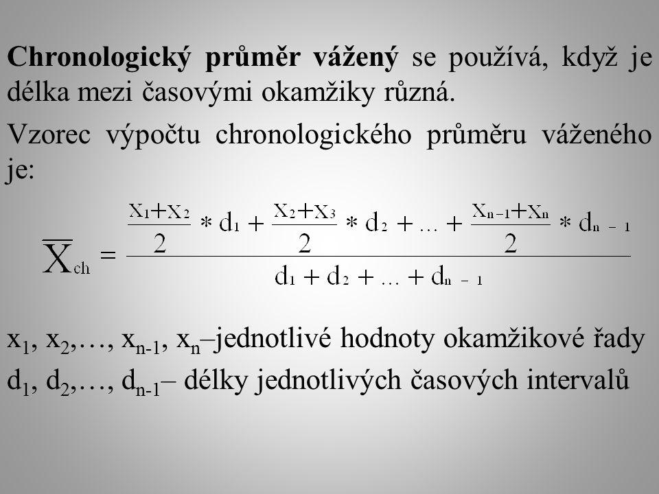 Chronologický průměr vážený se používá, když je délka mezi časovými okamžiky různá. Vzorec výpočtu chronologického průměru váženého je: x 1, x 2,…, x