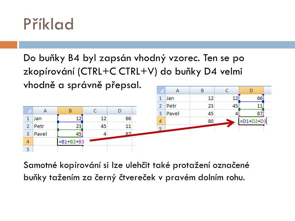 Příklad Do buňky B4 byl zapsán vhodný vzorec.
