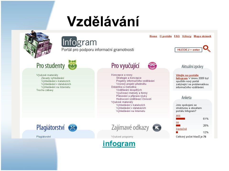 Vzdělávání infogram