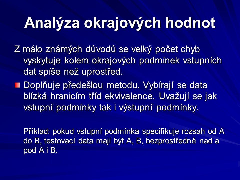 Analýza okrajových hodnot Z málo známých důvodů se velký počet chyb vyskytuje kolem okrajových podmínek vstupních dat spíše než uprostřed.