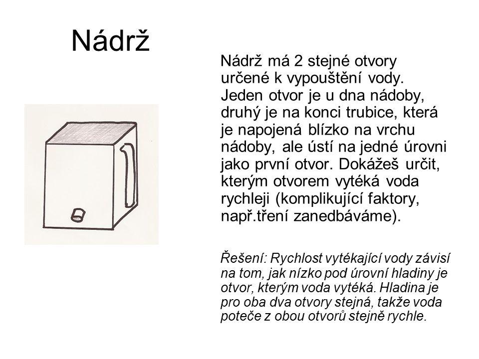 Nádrž Nádrž má 2 stejné otvory určené k vypouštění vody. Jeden otvor je u dna nádoby, druhý je na konci trubice, která je napojená blízko na vrchu nád