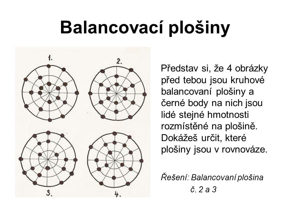 Balancovací plošiny Představ si, že 4 obrázky před tebou jsou kruhové balancovaní plošiny a černé body na nich jsou lidé stejné hmotnosti rozmístěné n