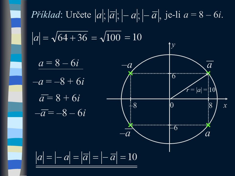 x y 0 Příklad: Určete je-li a = 8 – 6i.