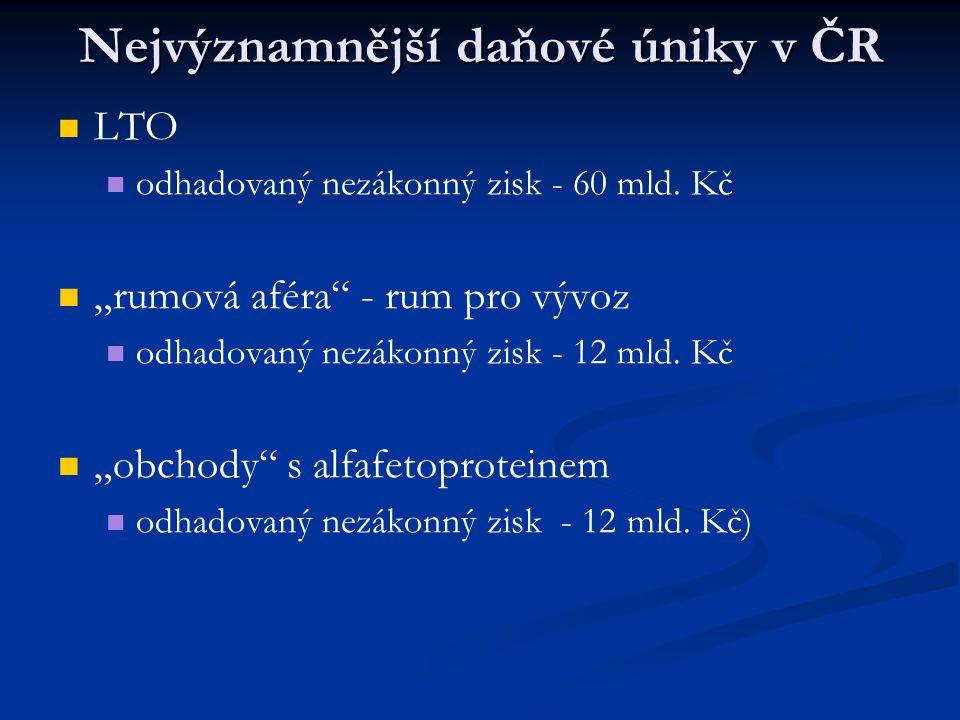 Nejvýznamnější daňové úniky v ČR LTO odhadovaný nezákonný zisk - 60 mld.