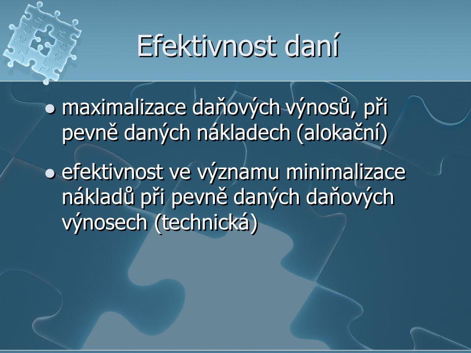 Efektivnost daní maximalizace daňových výnosů, při pevně daných nákladech (alokační) efektivnost ve významu minimalizace nákladů při pevně daných daňo