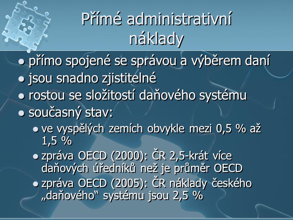 Přímé administrativní náklady přímo spojené se správou a výběrem daní jsou snadno zjistitelné rostou se složitostí daňového systému současný stav: ve