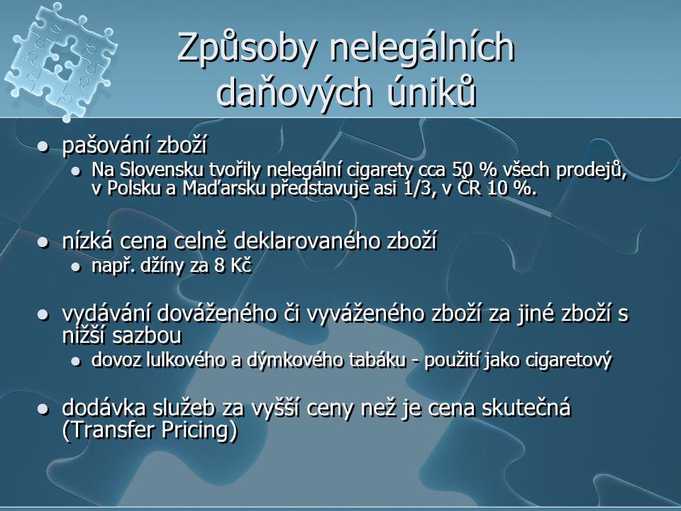 Způsoby nelegálních daňových úniků pašování zboží Na Slovensku tvořily nelegální cigarety cca 50 % všech prodejů, v Polsku a Maďarsku představuje asi