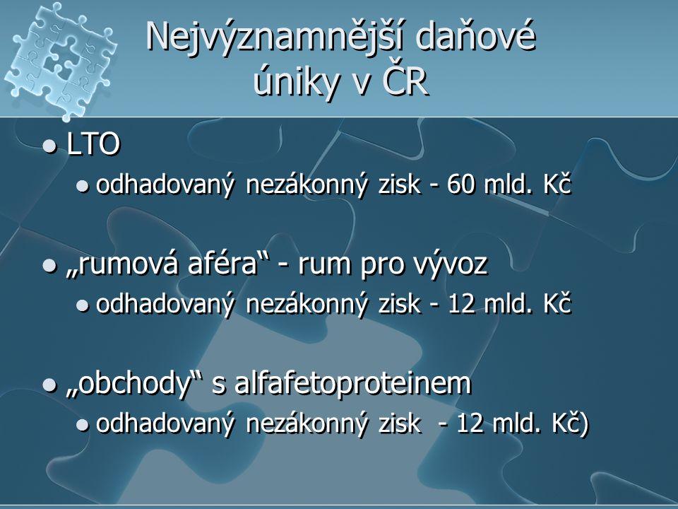 """Nejvýznamnější daňové úniky v ČR LTO odhadovaný nezákonný zisk - 60 mld. Kč """"rumová aféra"""" - rum pro vývoz odhadovaný nezákonný zisk - 12 mld. Kč """"obc"""
