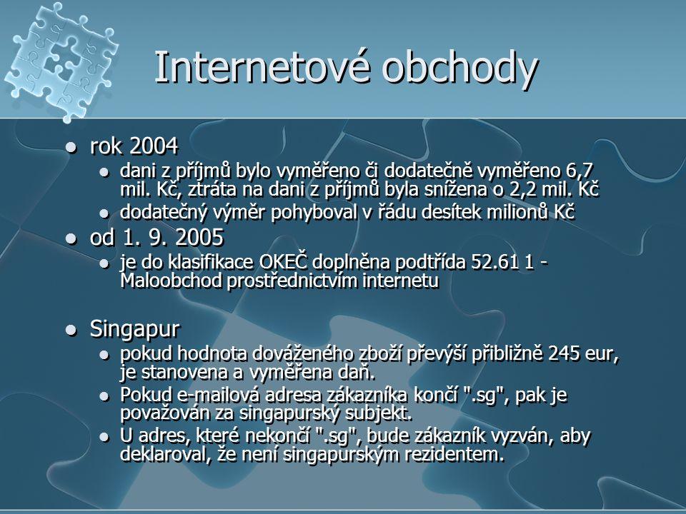 Internetové obchody rok 2004 dani z příjmů bylo vyměřeno či dodatečně vyměřeno 6,7 mil. Kč, ztráta na dani z příjmů byla snížena o 2,2 mil. Kč dodateč