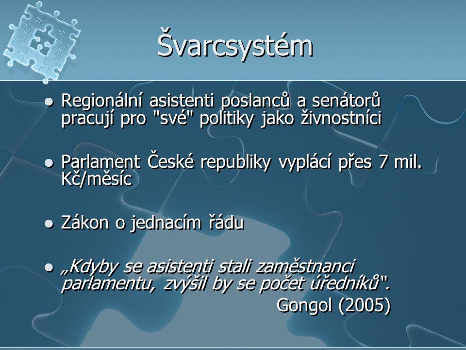 Švarcsystém Regionální asistenti poslanců a senátorů pracují pro