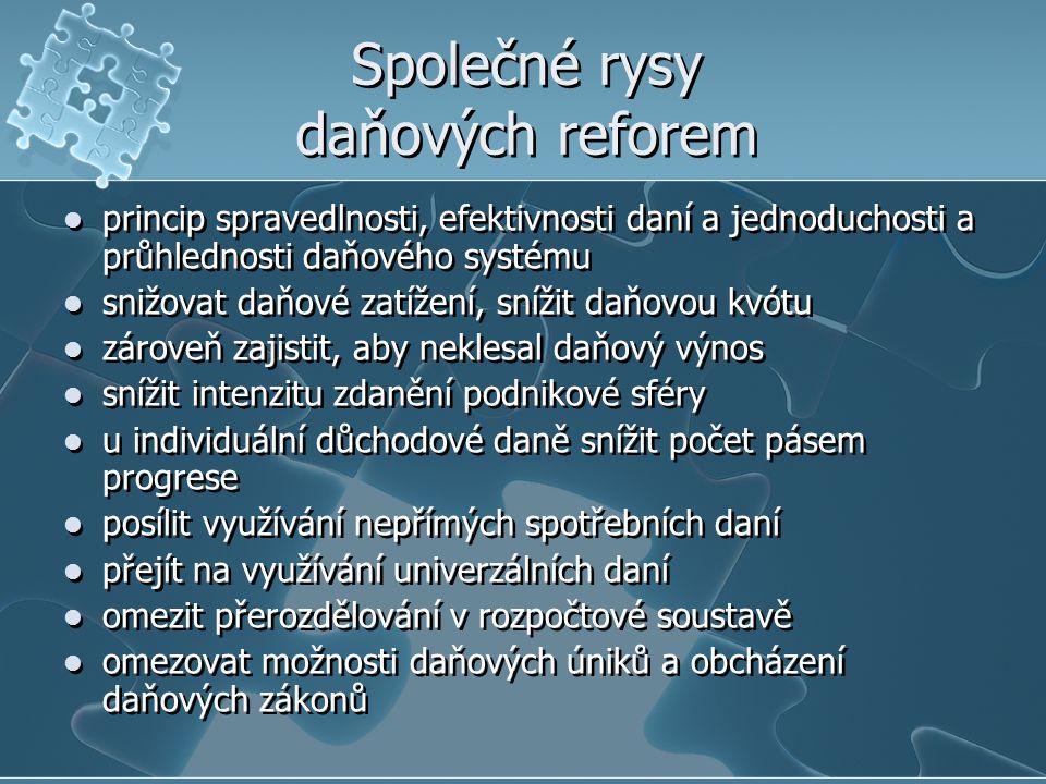 Společné rysy daňových reforem princip spravedlnosti, efektivnosti daní a jednoduchosti a průhlednosti daňového systému snižovat daňové zatížení, sníž