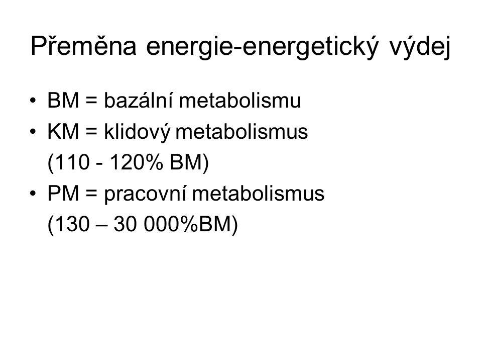 Kalorimetrie PŘÍMÁ měření tělem vydané energie v podobě tepla (jen u lab.