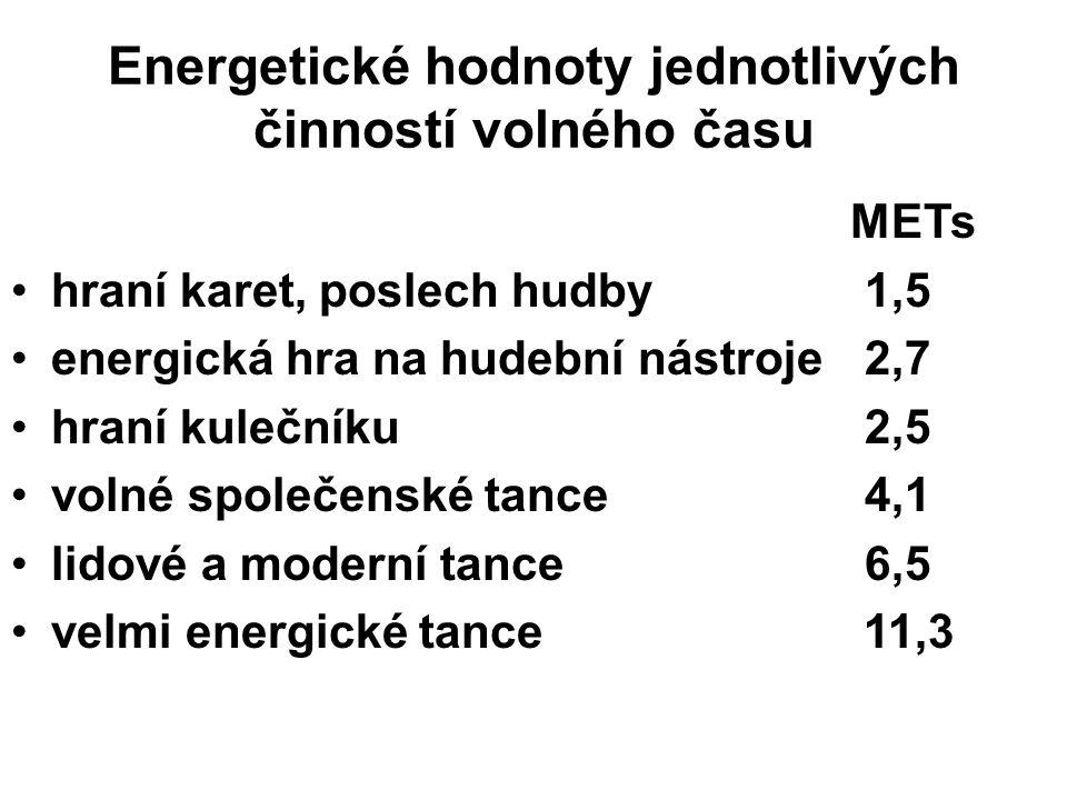 Energetické hodnoty jednotlivých činností volného času METs hraní karet, poslech hudby1,5 energická hra na hudební nástroje2,7 hraní kulečníku2,5 volné společenské tance4,1 lidové a moderní tance6,5 velmi energické tance 11,3