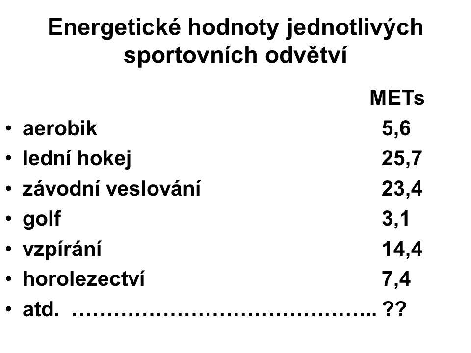 Energetické hodnoty jednotlivých sportovních odvětví METs aerobik5,6 lední hokej 25,7 závodní veslování23,4 golf 3,1 vzpírání14,4 horolezectví 7,4 atd.