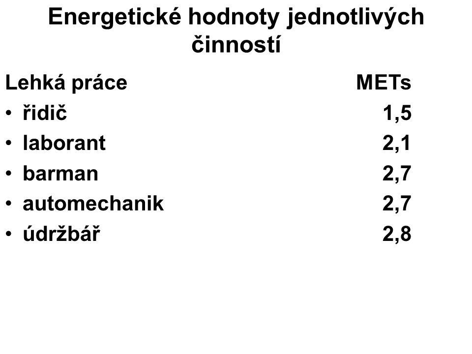 Energetické hodnoty jednotlivých činností Lehká práce METs řidič1,5 laborant2,1 barman2,7 automechanik2,7 údržbář2,8