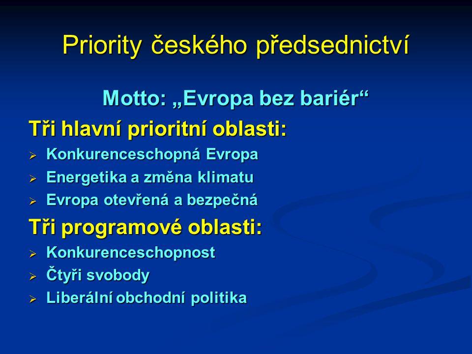 Další důležitá témata  Energetika bezpečná a udržitelná  Revize rozpočtu a reforma Společné zemědělské politiky  Transatlantické vztahy, západní Balkán, východní Evropa  Další rozvoj prostoru svobody, bezpečí a práva  Instituce a jejich reforma, volba předsedy Komise a vysokého představitele pro Společnou zahraniční a bezpečnostní politiku