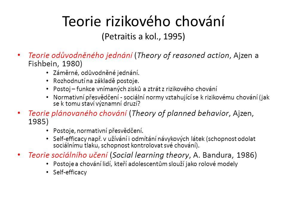Teorie rizikového chování (Petraitis a kol., 1995) Teorie odůvodněného jednání (Theory of reasoned action, Ajzen a Fishbein, 1980) Záměrné, odůvodněné
