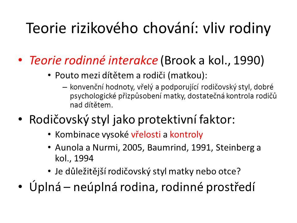 Teorie rizikového chování: vliv rodiny Teorie rodinné interakce (Brook a kol., 1990) Pouto mezi dítětem a rodiči (matkou): – konvenční hodnoty, vřelý