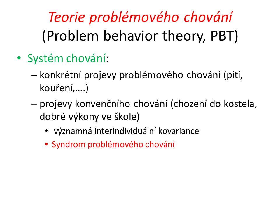 Teorie problémového chování (Problem behavior theory, PBT) Systém chování: – konkrétní projevy problémového chování (pití, kouření,….) – projevy konve