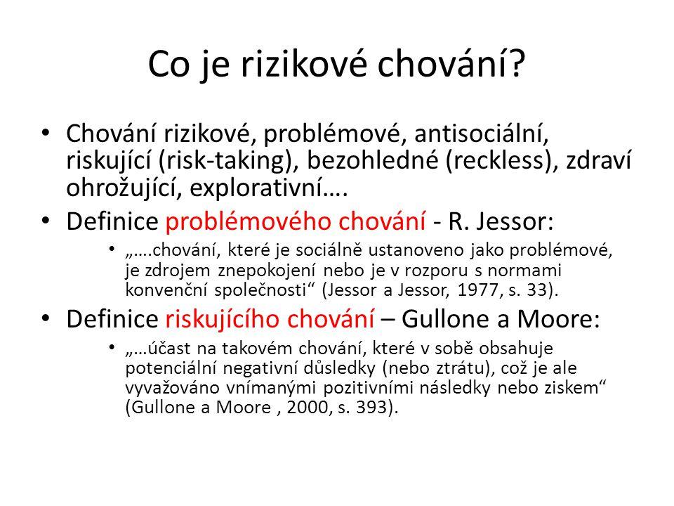 Co je rizikové chování? Chování rizikové, problémové, antisociální, riskující (risk-taking), bezohledné (reckless), zdraví ohrožující, explorativní….