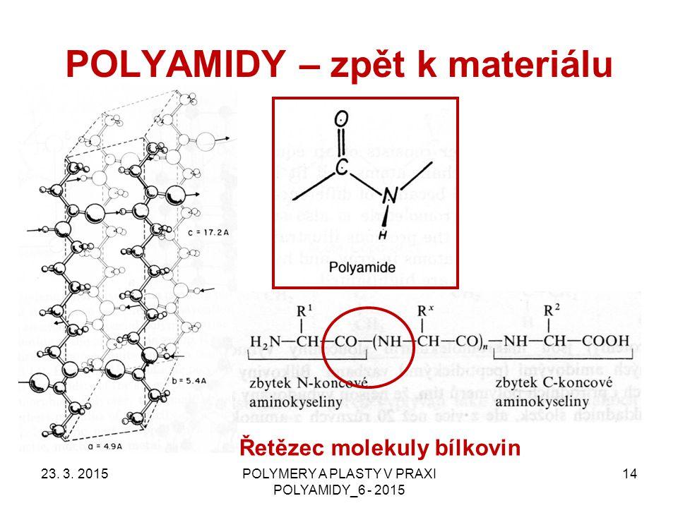POLYAMIDY – zpět k materiálu 23.3.