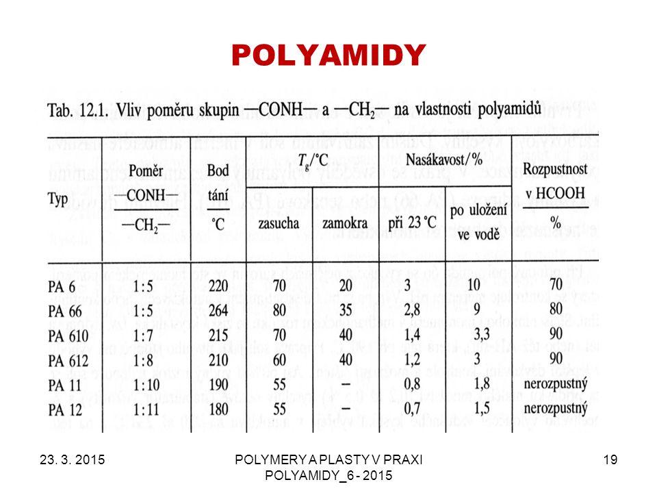 POLYAMIDY 23. 3. 2015POLYMERY A PLASTY V PRAXI POLYAMIDY_6 - 2015 19