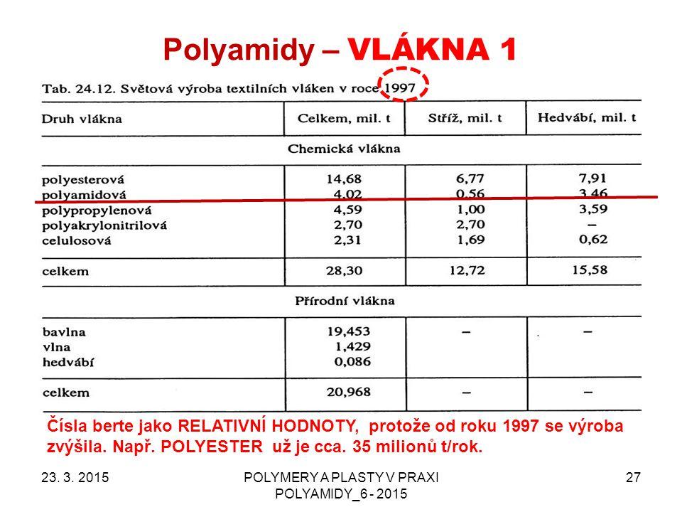 Polyamidy – VLÁKNA 1 23.3.