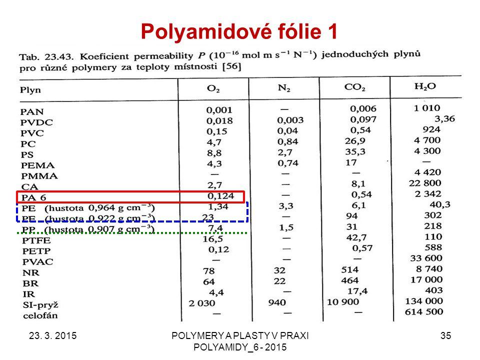 Polyamidové fólie 1 23. 3. 2015POLYMERY A PLASTY V PRAXI POLYAMIDY_6 - 2015 35