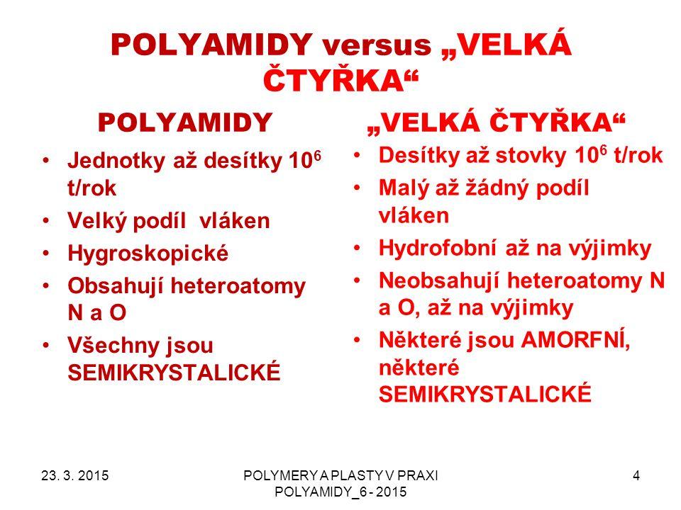 """POLYAMIDY versus """"VELKÁ ČTYŘKA POLYAMIDY Jednotky až desítky 10 6 t/rok Velký podíl vláken Hygroskopické Obsahují heteroatomy N a O Všechny jsou SEMIKRYSTALICKÉ """"VELKÁ ČTYŘKA Desítky až stovky 10 6 t/rok Malý až žádný podíl vláken Hydrofobní až na výjimky Neobsahují heteroatomy N a O, až na výjimky Některé jsou AMORFNÍ, některé SEMIKRYSTALICKÉ 23."""