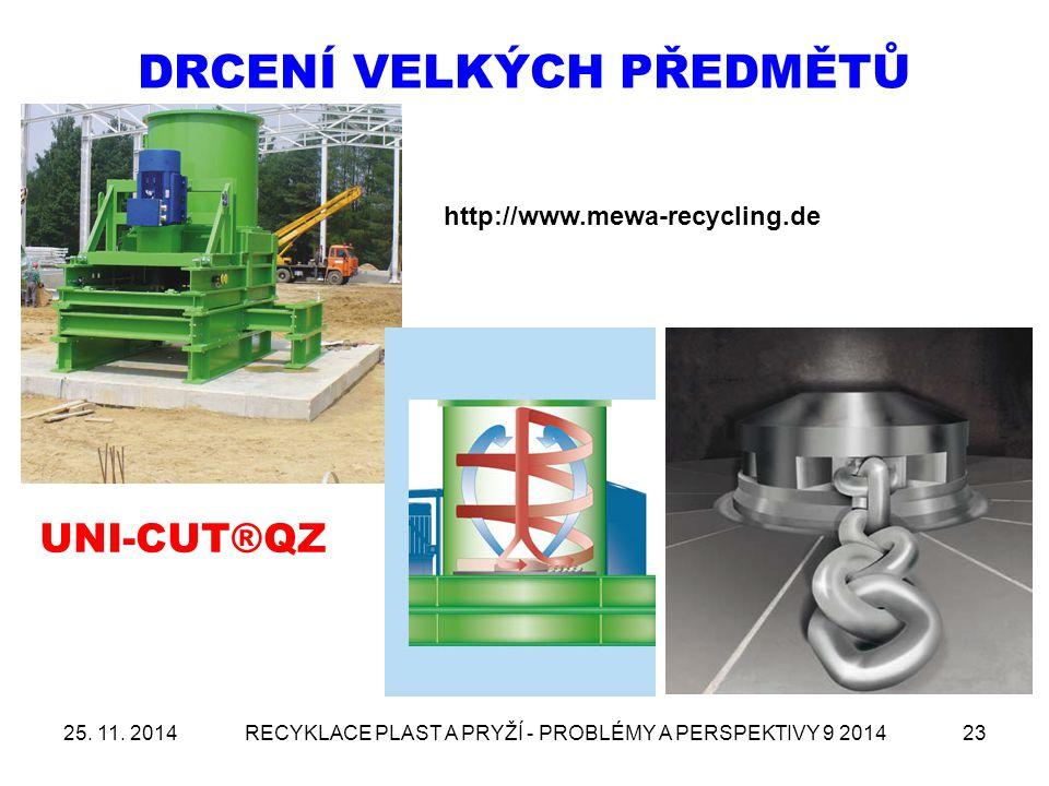 DRCENÍ VELKÝCH PŘEDMĚTŮ 25. 11. 2014RECYKLACE PLAST A PRYŽÍ - PROBLÉMY A PERSPEKTIVY 9 201423 UNI-CUT®QZ http://www.mewa-recycling.de