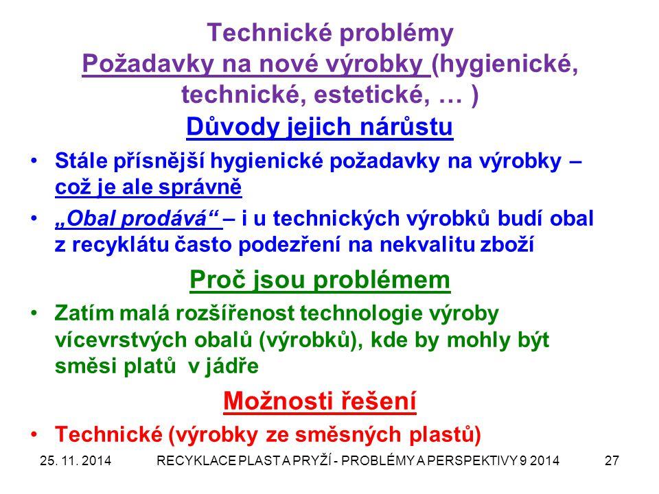 Technické problémy Požadavky na nové výrobky (hygienické, technické, estetické, … ) Důvody jejich nárůstu Stále přísnější hygienické požadavky na výro