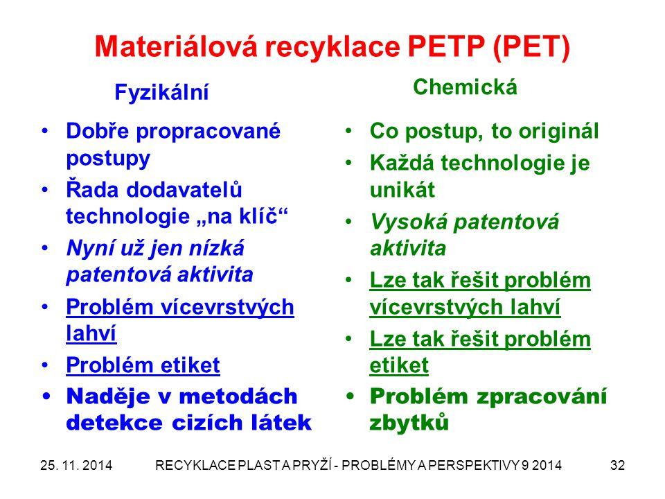"""Materiálová recyklace PETP (PET) Fyzikální Dobře propracované postupy Řada dodavatelů technologie """"na klíč Nyní už jen nízká patentová aktivita Problém vícevrstvých lahví Problém etiket Naděje v metodách detekce cizích látek Chemická Co postup, to originál Každá technologie je unikát Vysoká patentová aktivita Lze tak řešit problém vícevrstvých lahví Lze tak řešit problém etiket Problém zpracování zbytků 25."""