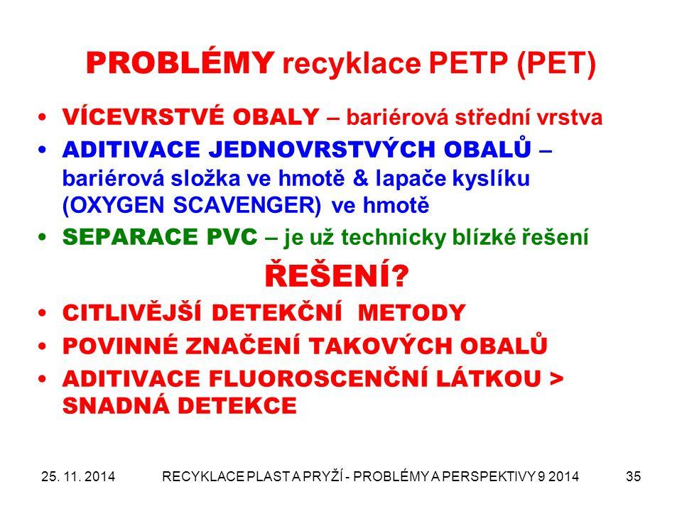 PROBLÉMY recyklace PETP (PET) VÍCEVRSTVÉ OBALY – bariérová střední vrstva ADITIVACE JEDNOVRSTVÝCH OBALŮ – bariérová složka ve hmotě & lapače kyslíku (